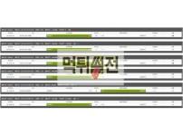 [먹튀확정] 에이앤비 A&B 먹튀검증 먹튀확정 www.anb-777.com 토토먹튀